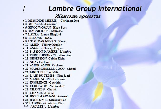 Соответствие духов L'AMBRE к известным брэндам